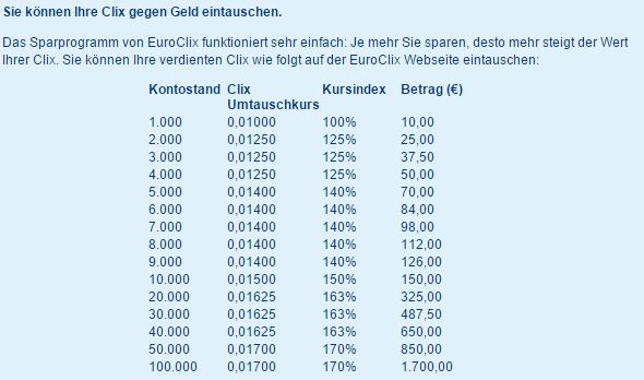 Lohnt sich Euroclix